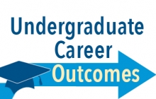GW Undergraduate Career Outcomes promo