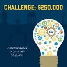 GW Knowledge in Action Career Internship Fund $250,000 Challenge promo image